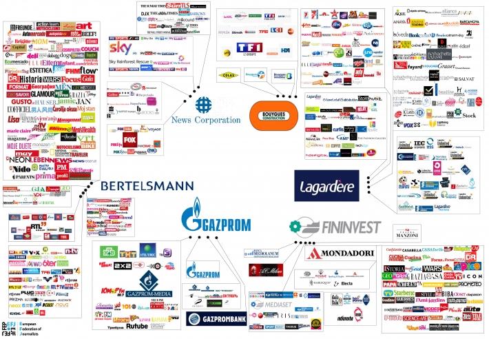 european_media_tycoons
